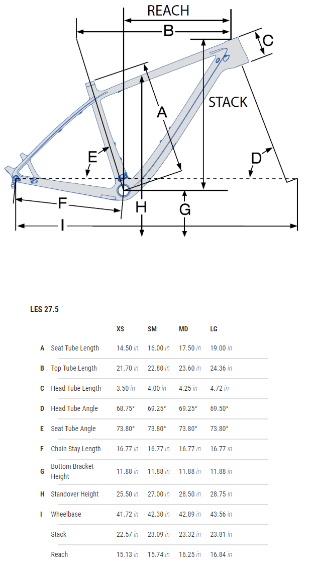 Pivot LES 27.5 geometry chart