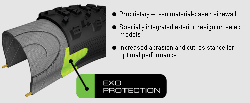Maxxis EXO Protection