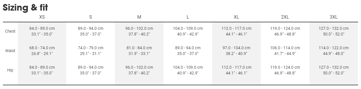 Trek men's bottoms sizing chart