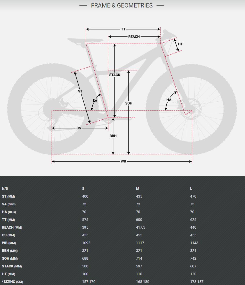 Devinci Minus geometry chart