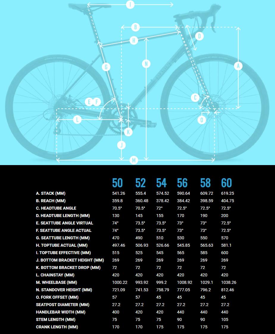 Marin Nicasio RC geometry chart