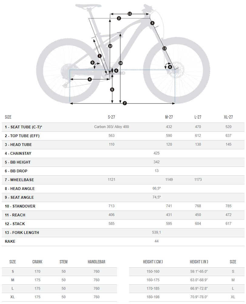 Orbea Occam AM H10 geometry chart