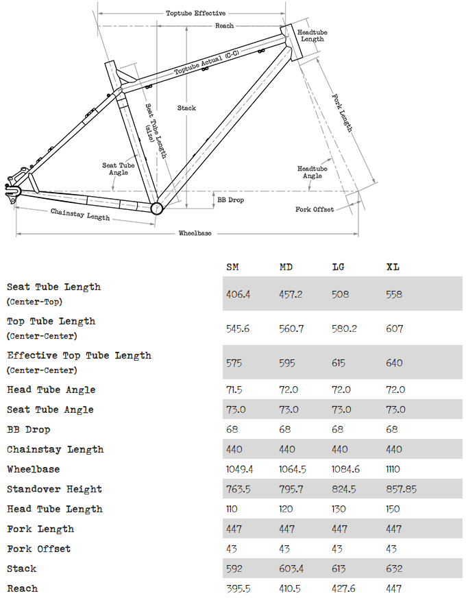 Surly Ogre geometry chart