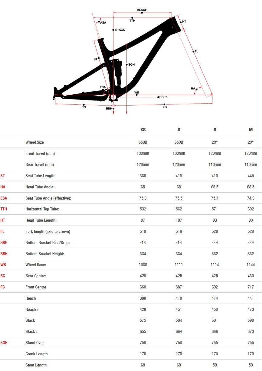 Norco Optic C2 womens geometry chart