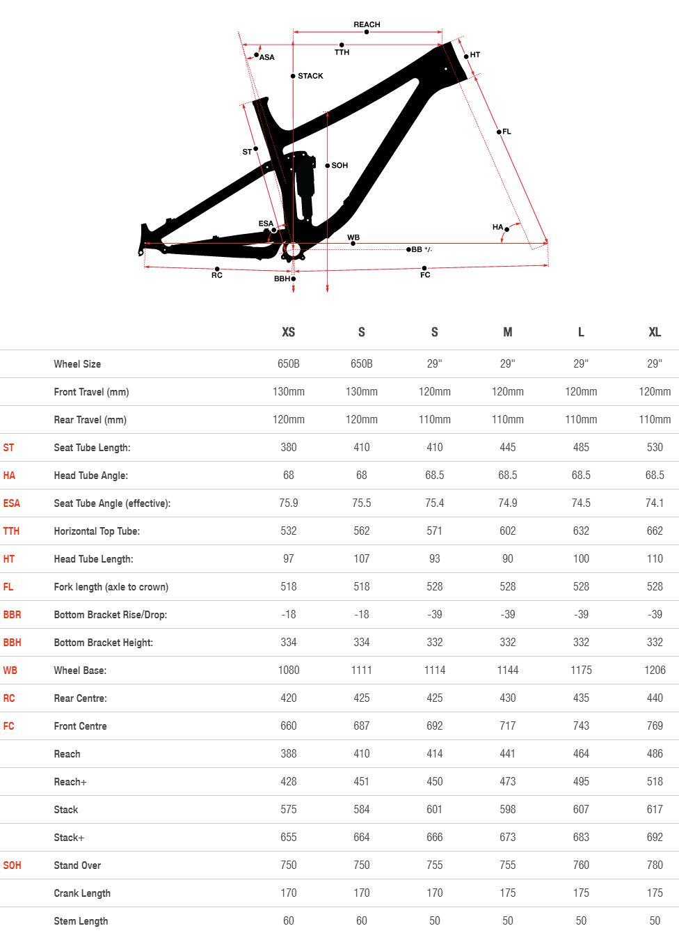 Norco Optic geometry chart