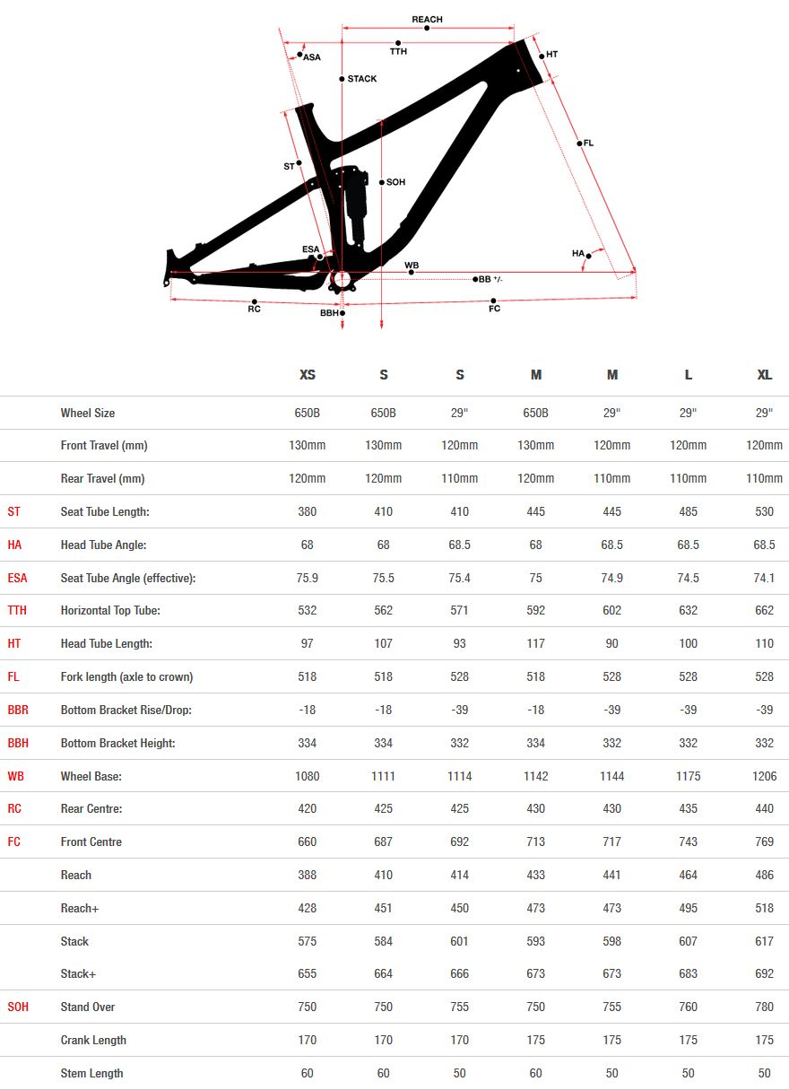 Norco Optic geometry chart