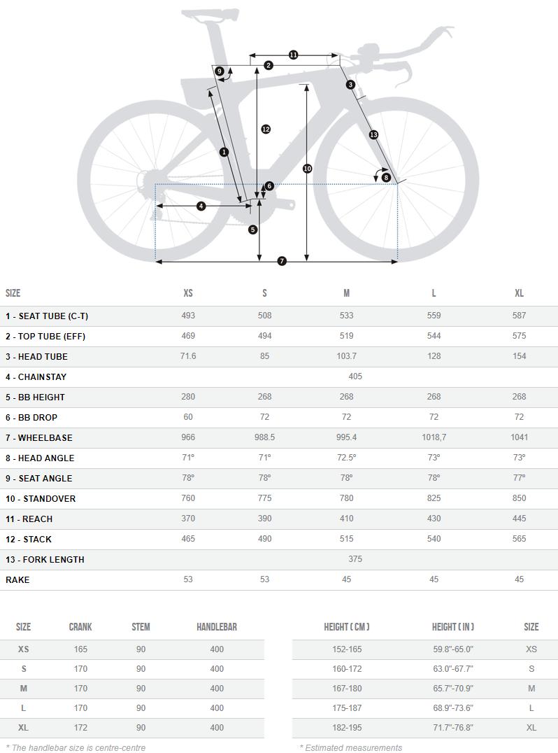 Orbea Ordu M10 Team geometry chart