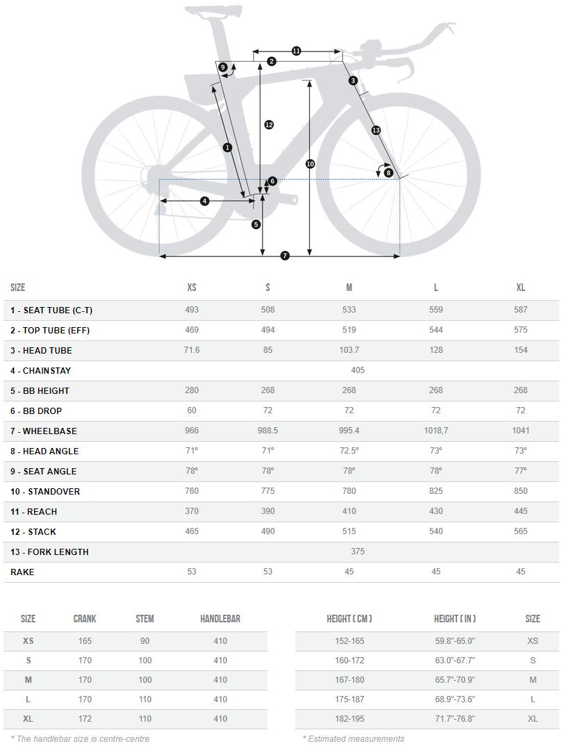Orbea Ordu M10i Team geometry chart