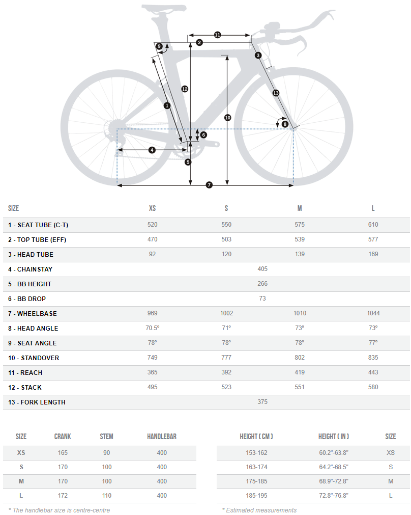 Orbea Ordu M20 geometry chart