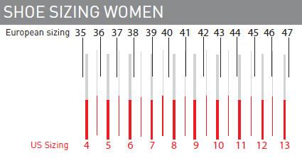 Pearl Izumi shoe sizing chart