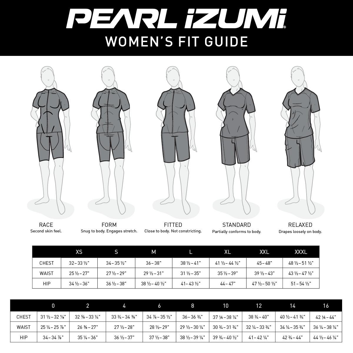Pearl Izumi Women's Apparel sizing chart