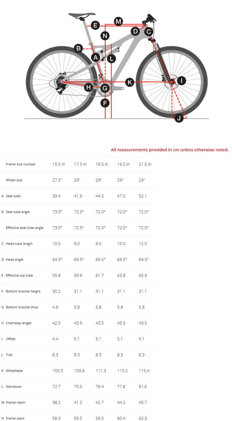 Trek Procaliber 9.8 SL geometry chart