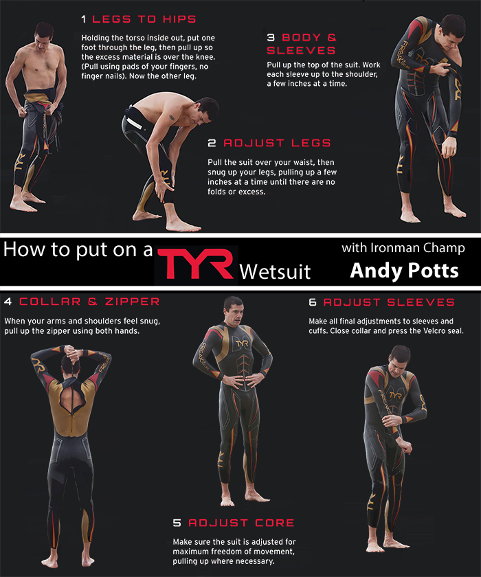 How to put on a wetsuit.