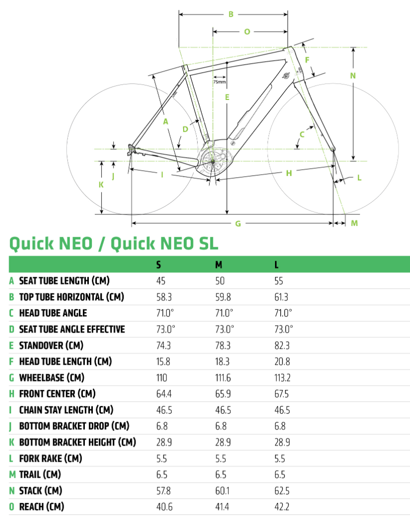 Cannondale Quick Neo SL geometry