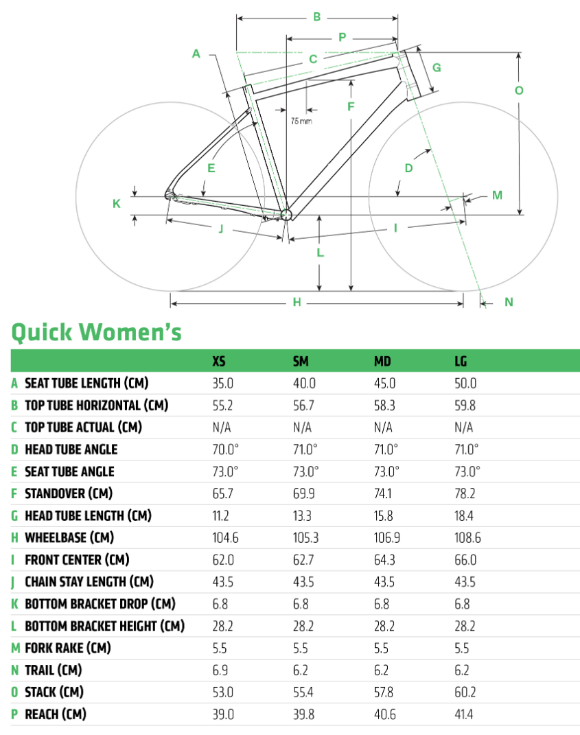 Cannondale Quick Neo SL Women's geometry