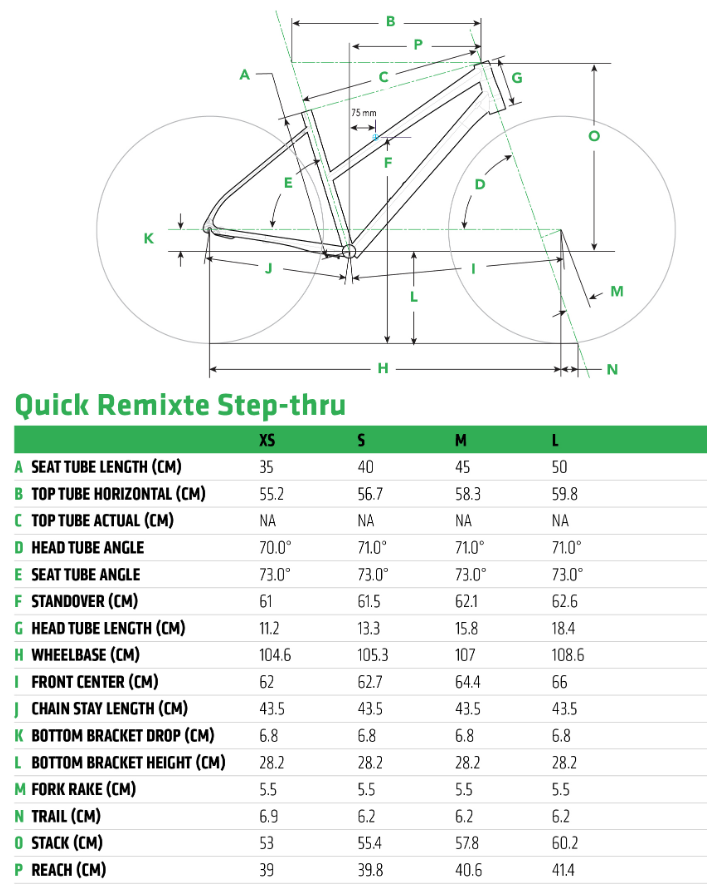 Cannondale Quick Women's Remixte geometry
