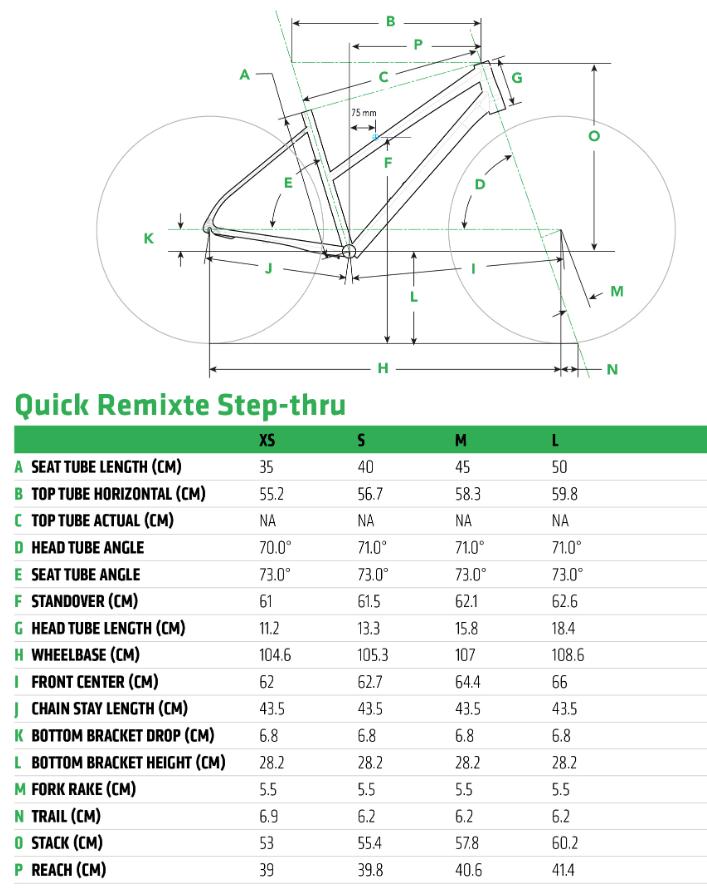 Cannondale Quick Women's Remixte geometry