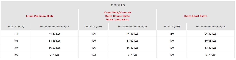 Race Skate Size Chart