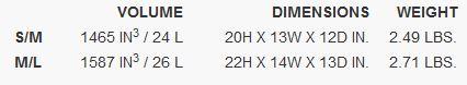 Osprey Radial specifications