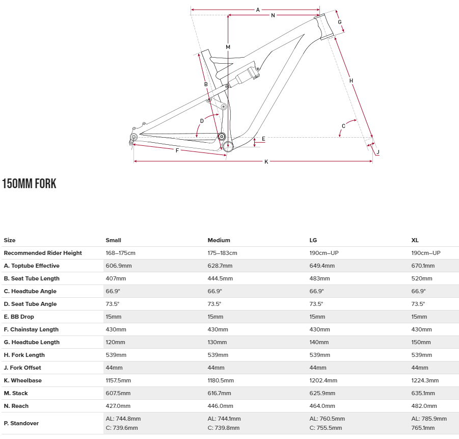 Salsa Redpoint 150mm geometry chart