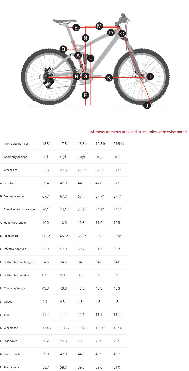 Trek Remedy 9.7 27.5 geometry chart