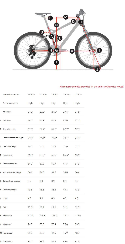 Trek Remedy 9.7 27.5 geometry chart
