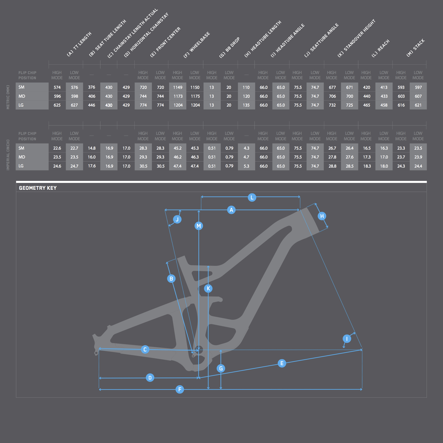 Niner RIP 9 RDO 27.5 geometry