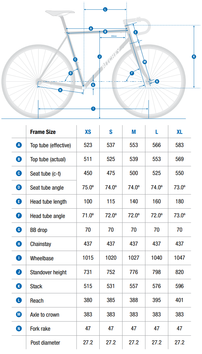 Ritchey Outback geometry chart