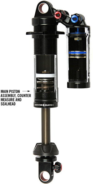 RockShox Counter Measure