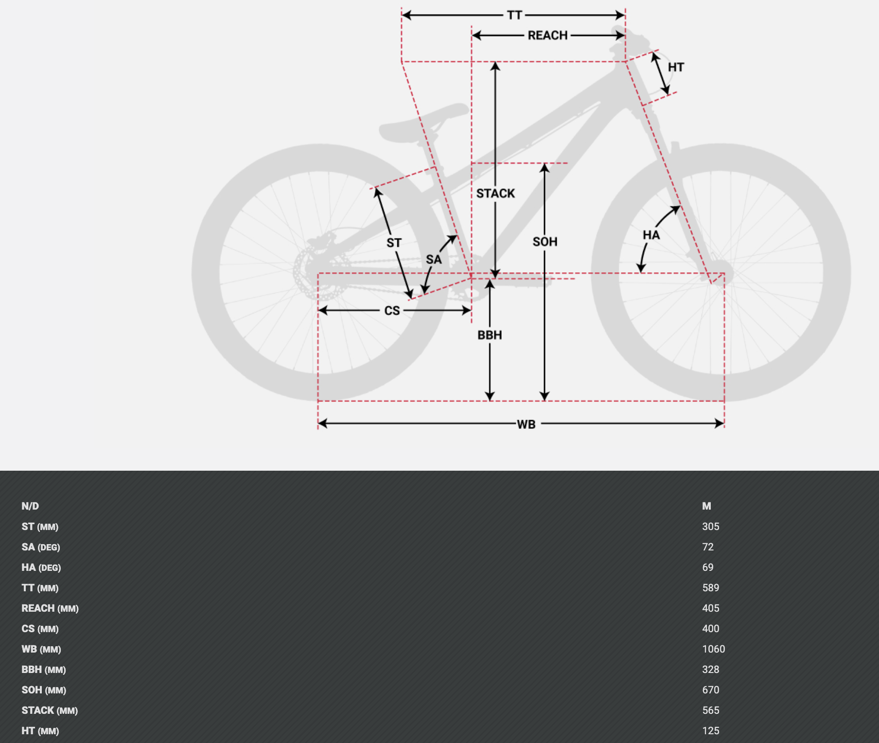Devinci Sabbath geometry chart