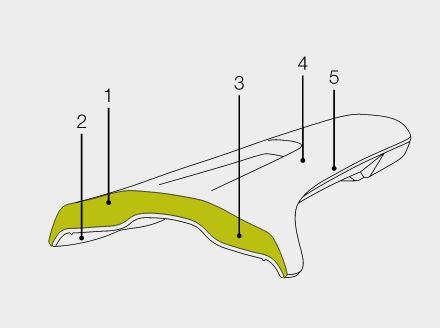 Ergon saddle construction