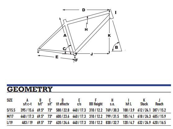 KHS Saugaro Geometry Chart