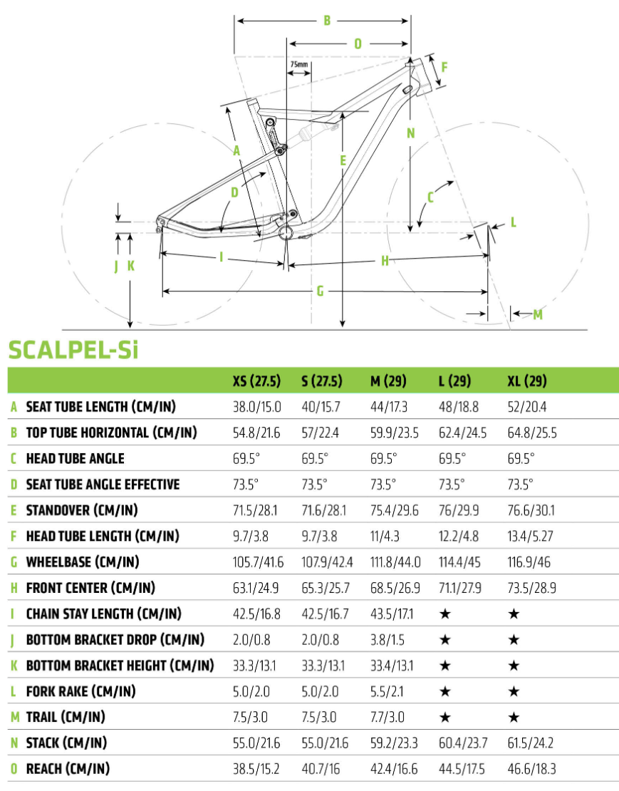 Cannondale Scalpel Si geometry