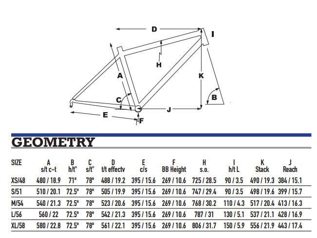 KHS SCR2000 Geometry Chart