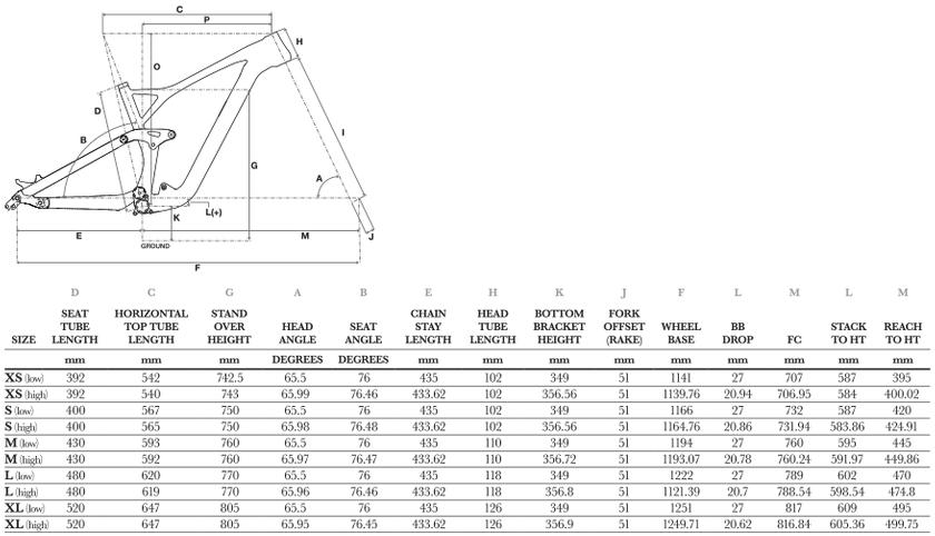 GT Sensor geometry chart