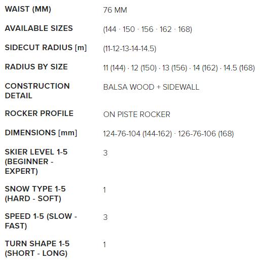 Sentra S 4 FDT dimensions