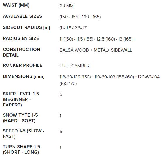 Sentra SL 7 TI FDT dimensions