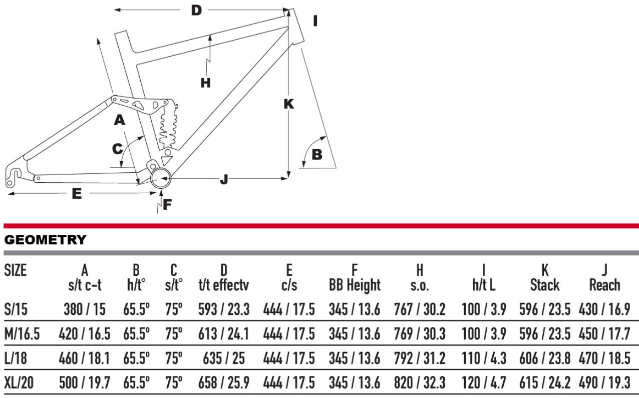 KHS SixFifty 7500 geometry chart