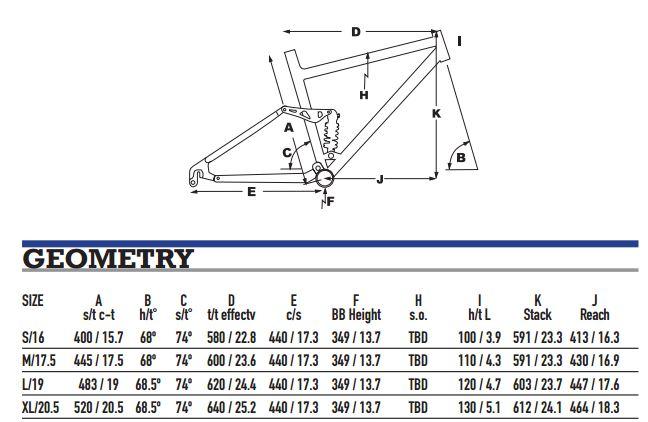 KHS SixFifty 6600C Geometry Chart