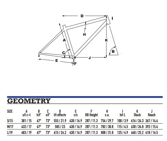 KHS SixFifty 680 Plus Geometry Chart