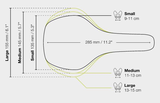 Ergon SMR3 saddle sizing