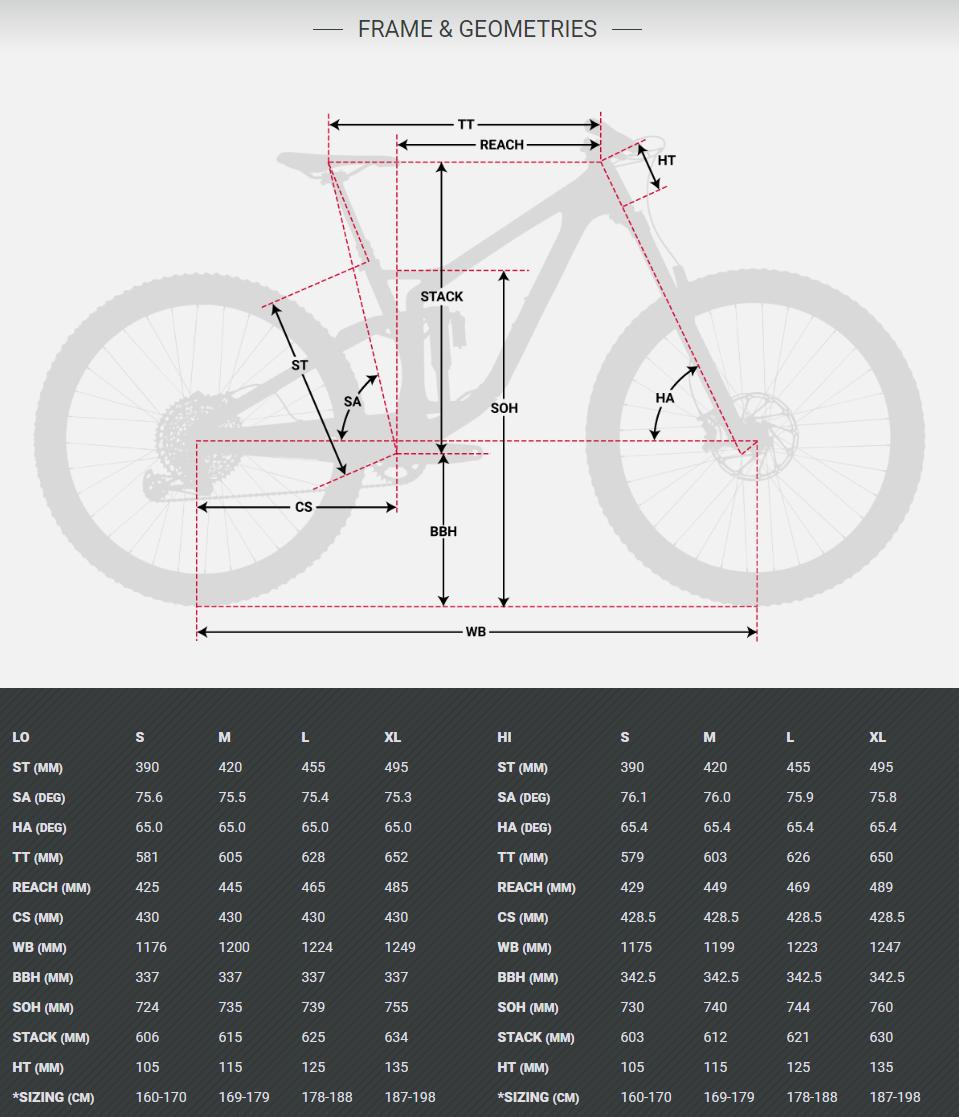 Devinci Spartan Carbon 27 geometry chart