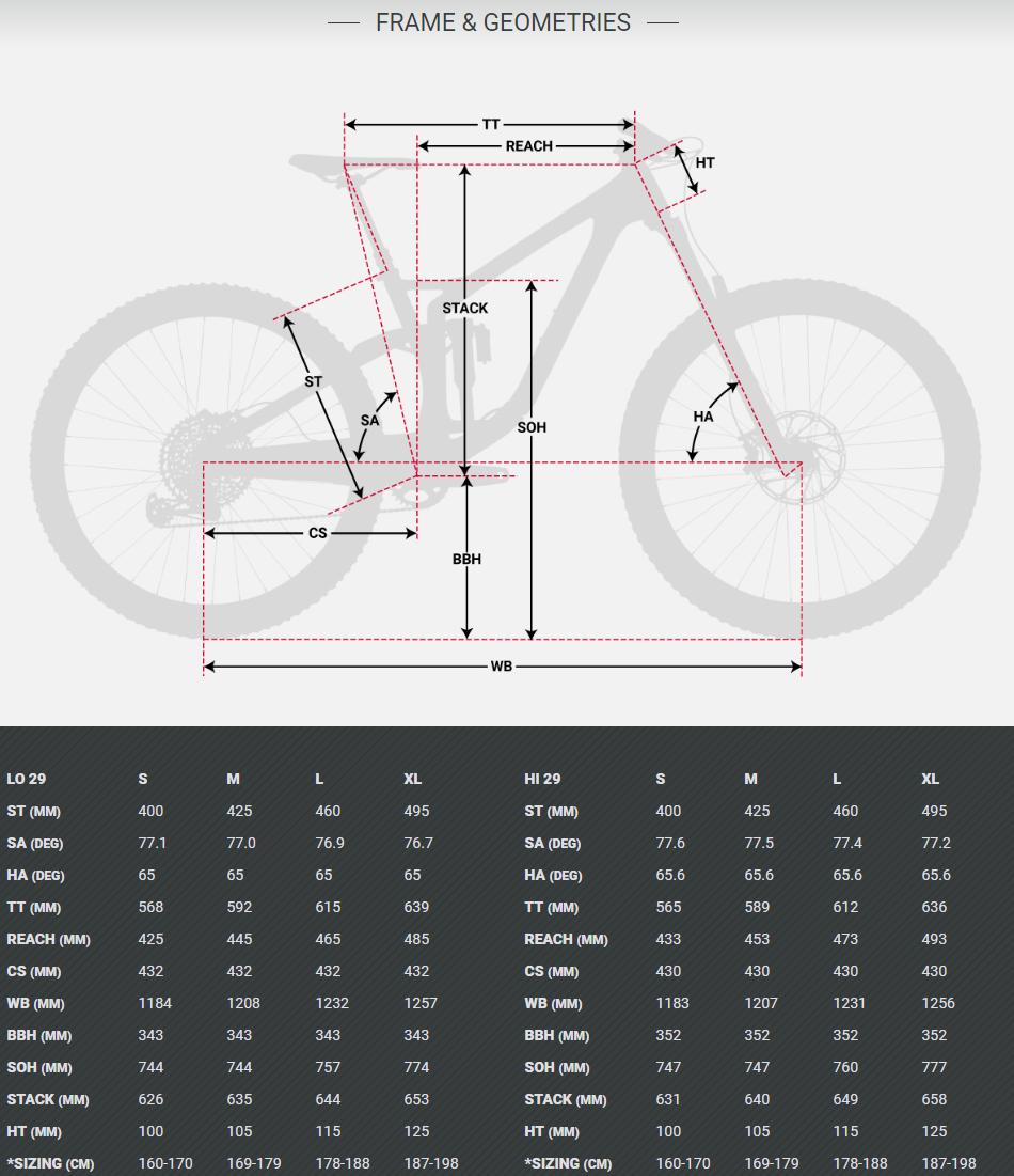 Devinci Spartan 29 geometry chart