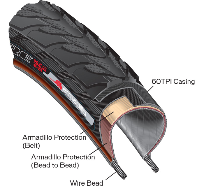 Specialized's Armadillo Puncture Protection.
