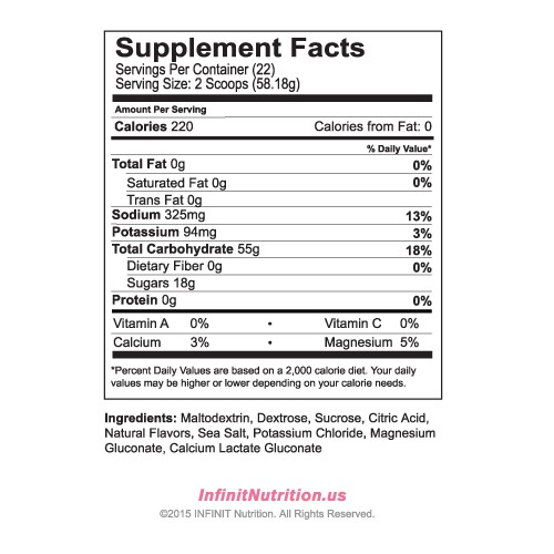Infinit :SPEED For Women nutritional information