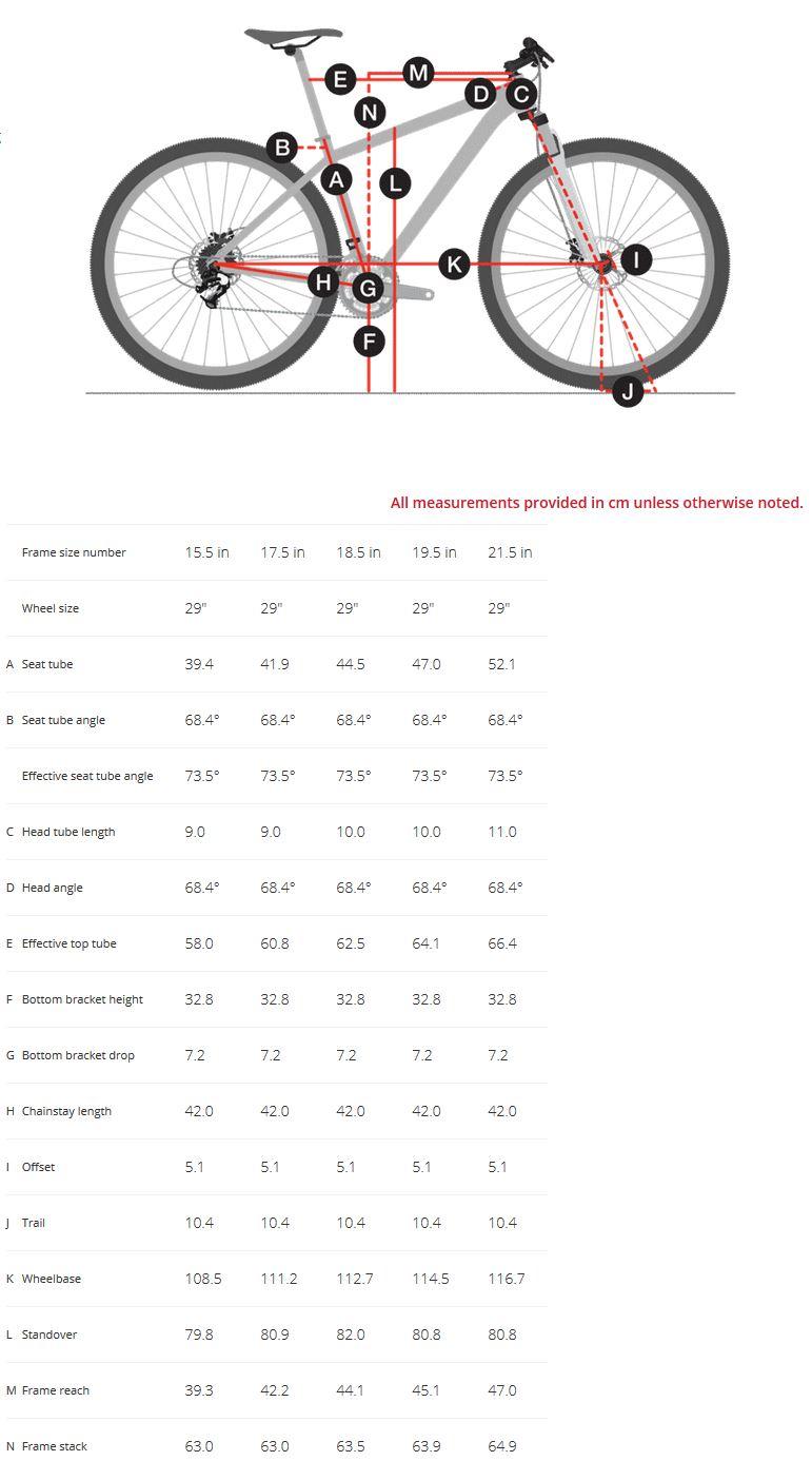 Trek Stache 5 geometry chart