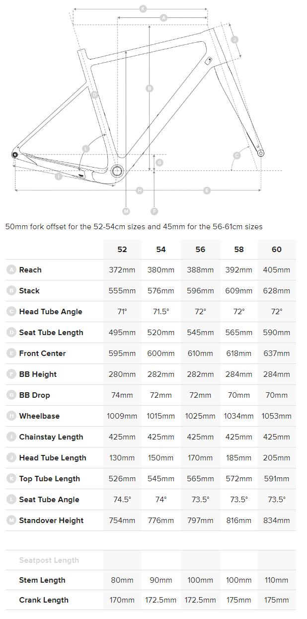 Santa Cruz Stigmata 650b geometry chart
