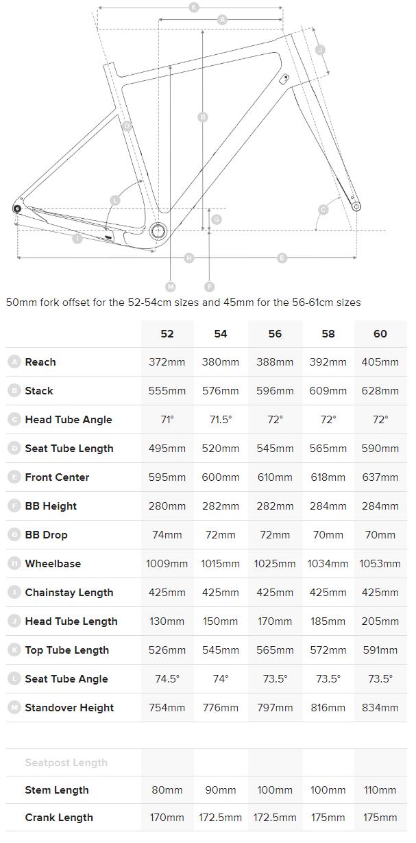 Santa Cruz Stigmata 700c geometry chart