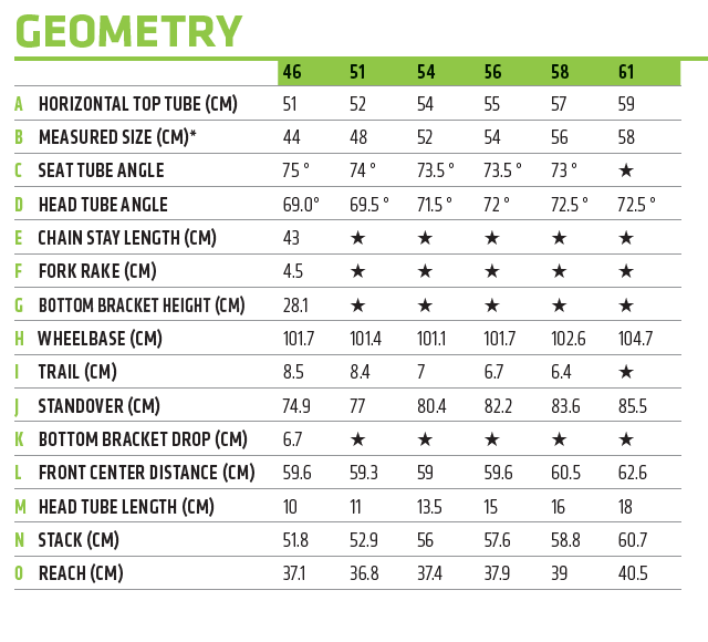 Cannondale SuperX geometry chart