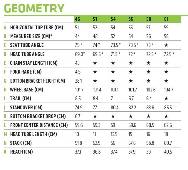 Cannondale SuperX geometry chart